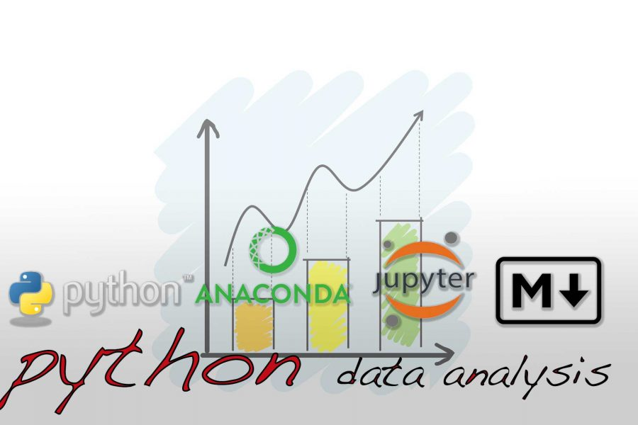 Logos of python or python-related software for data analysis on pixabay.com background cartoon.